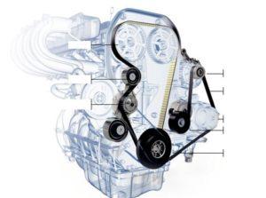 Основни проблеми и съвети за обслужване на аксесоарно задвижване от NTN-SNR