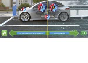 Решения за по-ефективна електромобилност от Continental