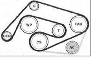 Шум от ролката на компресора на климатика при Mercedes-Benz CLK