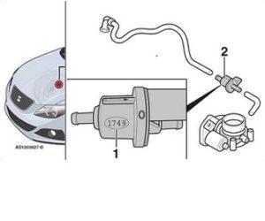 Проблем със стартиране на двигателя при високи температури на Seat Ibiza 1,6