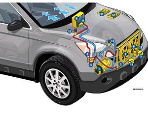 Autodata с нови графични изображения на климатичната система за по-добра яснота и точност