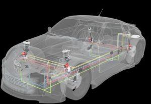 DRIV ™ доставя интелигентна технология за окачване на MONROE® за един от най-популярните спортни седани