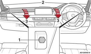 AUTODOCTA – скърцащ шум от таблото на BMW X5