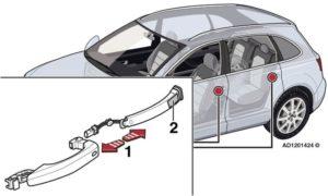 Audi Q5: Автомобилът не може да се заключи с помощта на keyless система за влизане