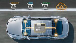 Сървърът на Continental свързва електрическите автомобили на VW ID