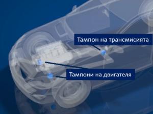 Диагностика на дефектен тампон на трансмисия в Mercedes Benz