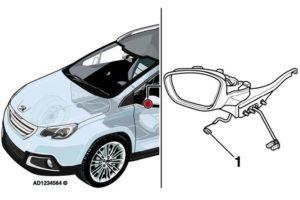 Peugeot 2008 – свети предупредителна лампа TPMS
