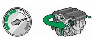 48V-меки хибридни системи – утрешната мобилност днес