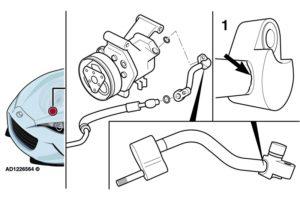 Лоша производителност на A / C системата на Mazda MX-5