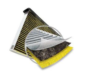 Противоалергенен филтър за цветен прашец