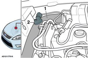 Липса на мощност на двигателя и черен дим при Ford Mondeo