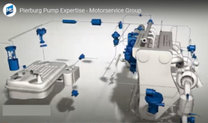 Какви помпи има в съвременните автомобилни двигатели?