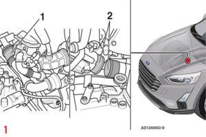 Проблем в двигателя на Ford Focus