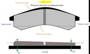 Надлъжно износване на спирачните накладки