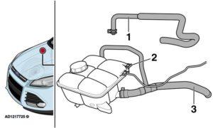 Autodocta – Прегряване и светеща лампа за неизправност – Ford Kuga