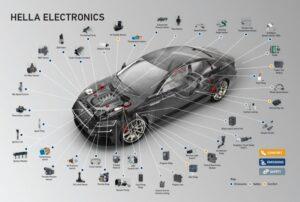 HELLA предлага богата електронна продуктова гама