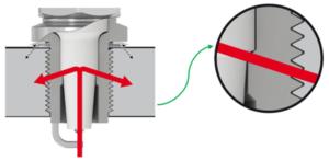 Защо е толкова важно да затегнете свещта с точния въртящ момент