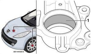 Peugeot 207 – почукване при стартиране